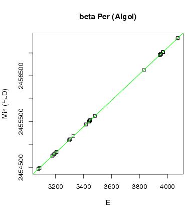 betaPER_2008_2015